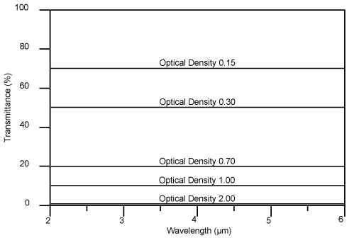 Neutral_Density_Curve.jpg